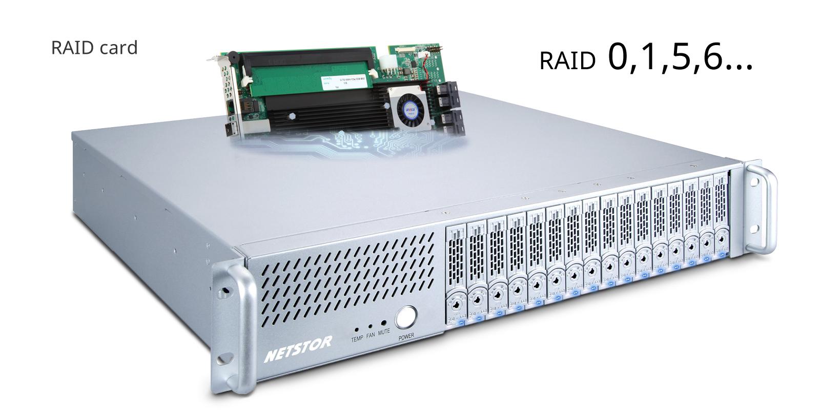 Netstor NA338TB3 support wide range RAID card.